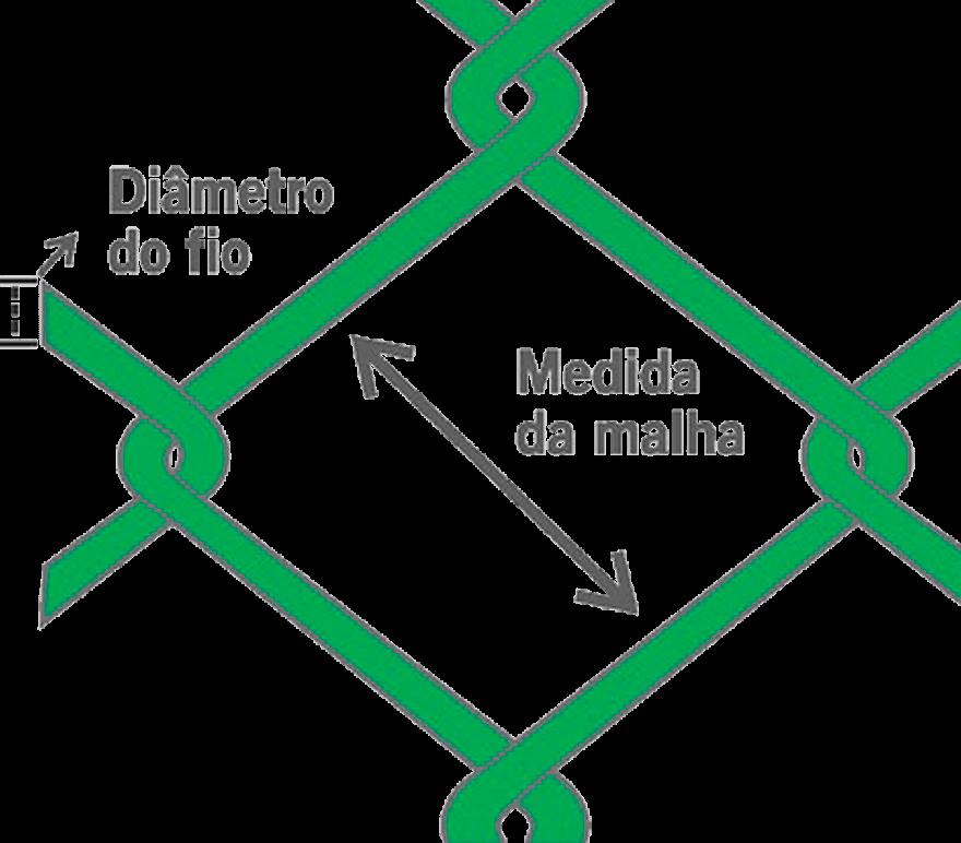 diametro do fio e medida da malha